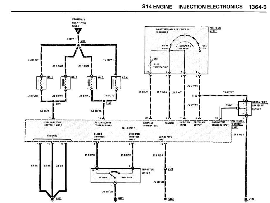 Ziemlich S14 Körper Schaltplan Zeitgenössisch - Elektrische ...