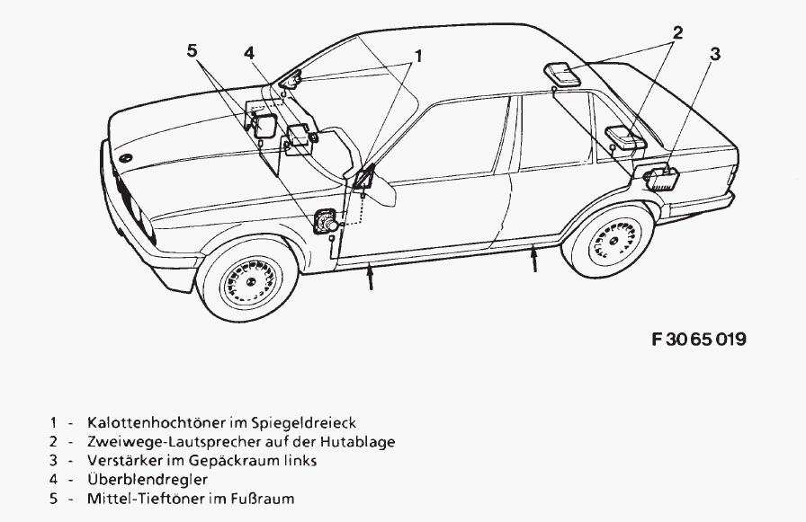 Soundsystem Touring - Car-HiFi & Navigation - E30-Talk.com