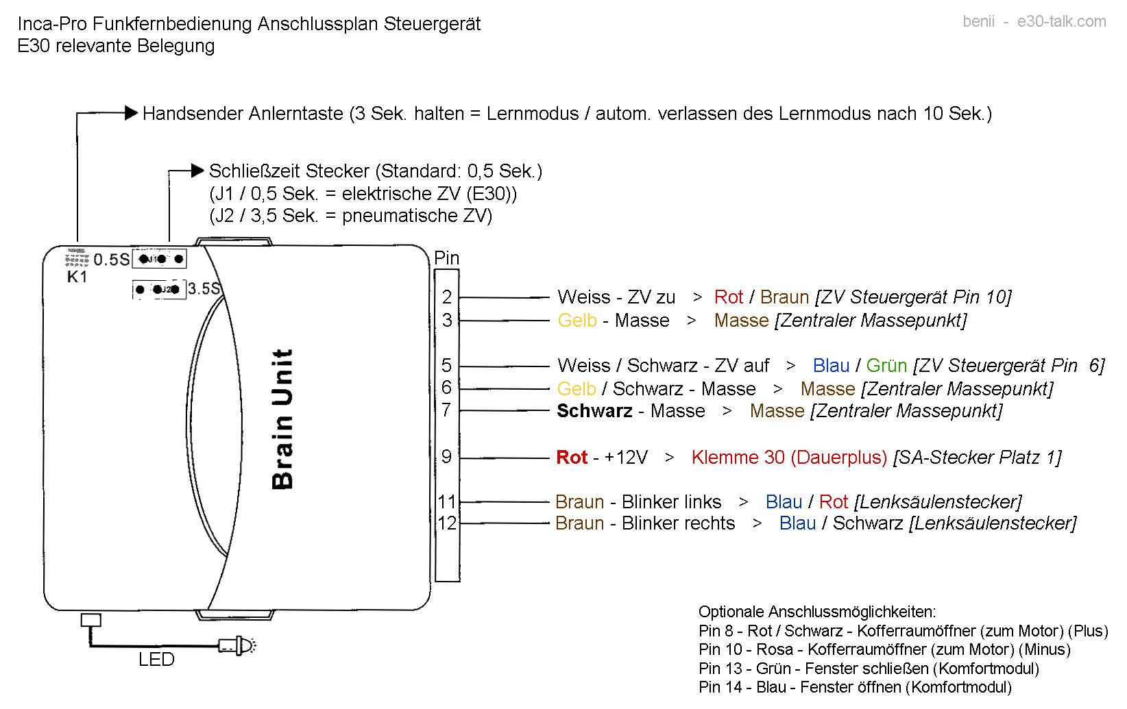 Ziemlich Bmw E30 Funkschaltplan Zeitgenössisch - Die Besten ...