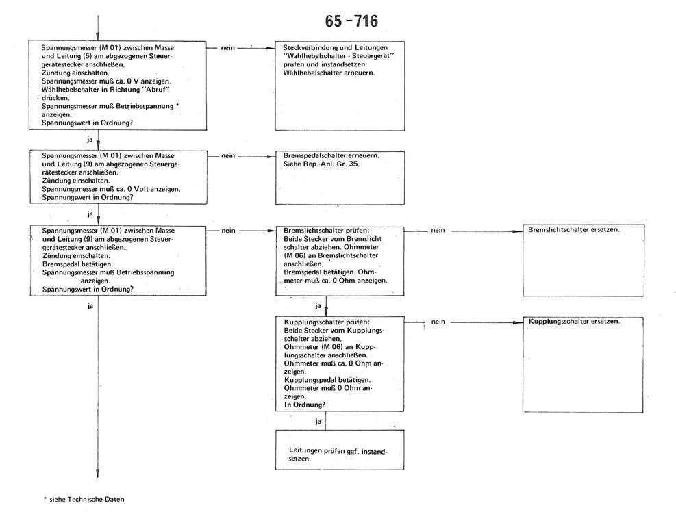 Fein 1984 Bmw E30 Schaltpläne Ideen - Der Schaltplan - greigo.com