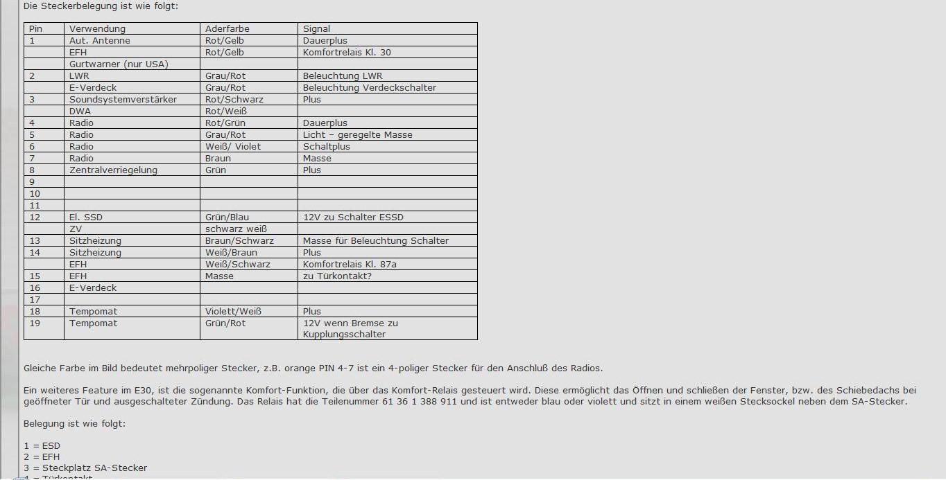 Ausgezeichnet Bmw 325i Stecker Schaltplan Zeitgenössisch ...