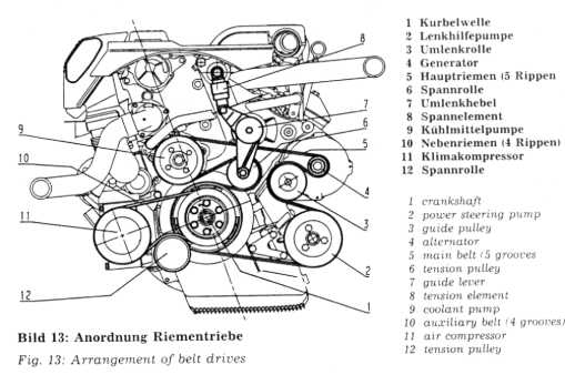 e34 rippenriemen - antrieb
